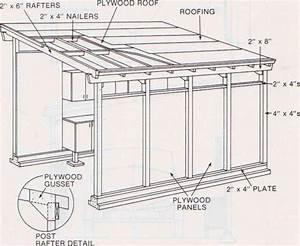 Monoslope Roof Framing & Fink Truss Design - DecorBold Sc