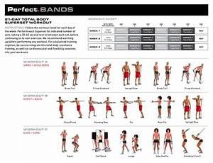 Resistance Bands Workout Chart