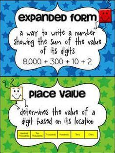 math input output rules images classroom