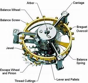 Tourbillon Watches In A Nutshell  Expensive  Fun To Watch  Serve Little Purpose