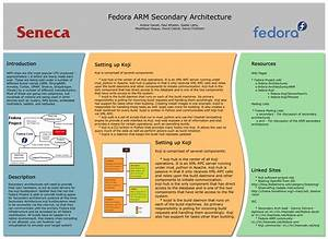 Mash39s blog for sbr600 poster template for fedora arm for Eposter template