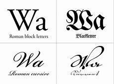 Blackletter font alphabet newcalendar kurrent500 years of german handwriting journal altavistaventures Choice Image
