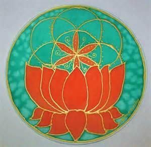 Chakra Mandala Spiritual Art