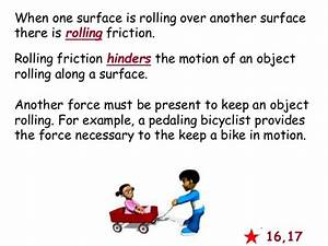 Skateboard Clipart Rolling Friction