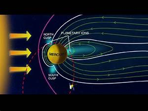 NASA - Schematic View of Mercury's Magnetosphere and Heavy ...