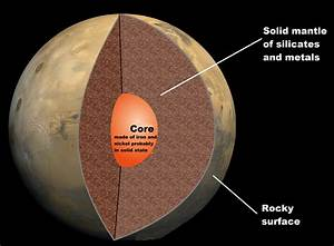 Composition of Mars Planet (page 2) - Pics about space