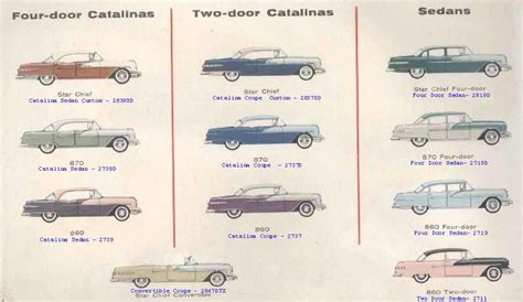 1956 Models And Body Styles