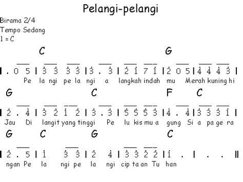 not pianika lagu daerah nasi not angka pianika lagu pelangi pelangi