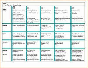 5 year plan template madinbelgrade With life plan template pdf