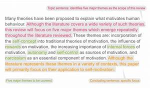 Sample Dissertation Introduction Thesis Introduction