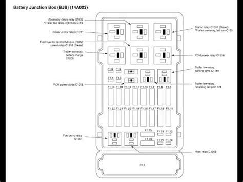E450 Duty Fuse Box by 2006 Ford E350 Fuse Box Diagram