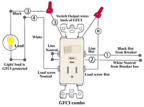 Combination Switch Outlet Handyman Tips Wire