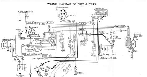 Electrical Wiring Diagram Honda All
