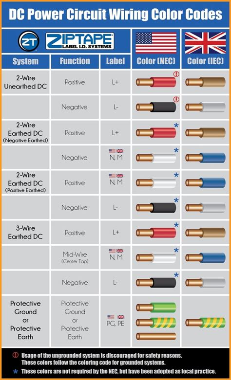 what is the colour of a positive and negative wire in a charger quora
