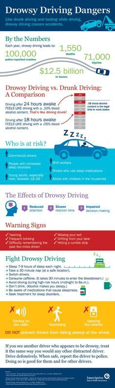 best insurance quotes for drivers 62 best road safety messages images in 2019 safety