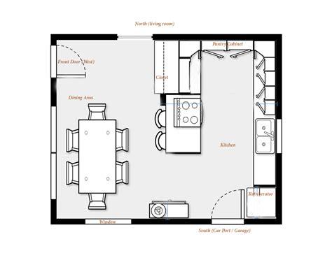 Kitchen Floor Plans Kitchen Island Design Ideas #3858