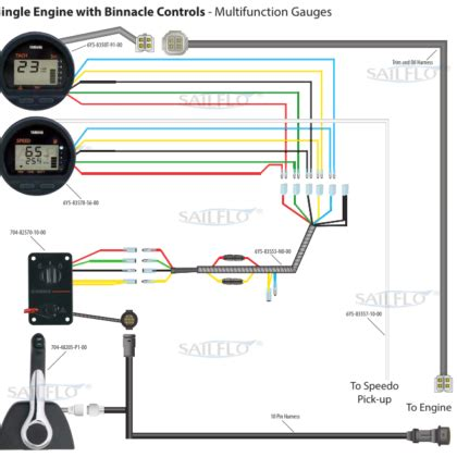 Yamaha 704 Binnacle Control Parts Wiring Diagrams | Repair ...