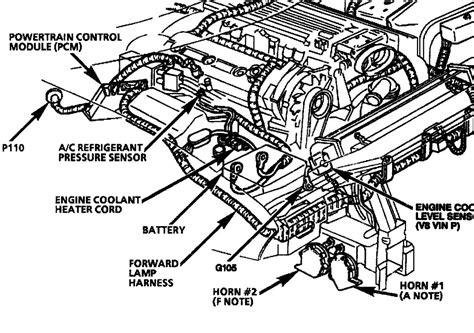 Pontiac Transam Firebird Chevrolet Camaro