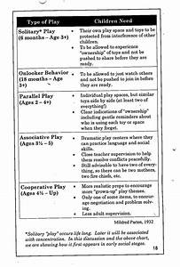 Development Of Play And Different Types Of Play