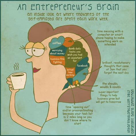 entrepreneurs brain hahaha    feel