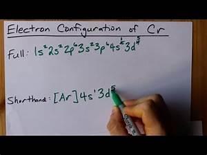 Electron Configuration Of Cr Chromium Youtube