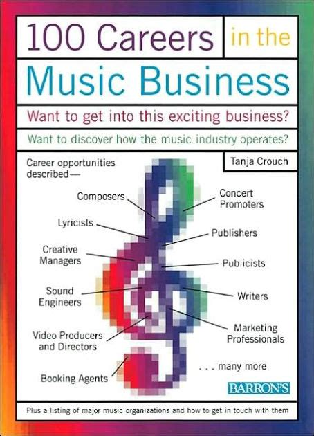 100 Careers In The Music Business By Tanja L Crouch. Bridge Community Church House For Rent London. Exercise Science Masters Degree. Chicago Web Design Agency New York It Company. Thompson Cancer Survival Center. Cheap Car Rental Malaga Airport. Colleges Near Bradenton Fl Non Fragrant Soap. Investment Fraud Definition After Root Canal. Difference Between Bpd And Bipolar