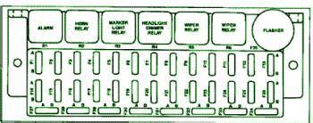 Truck International Fuse Box Diagram Circuit