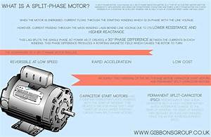 What Is A Split-phase Motor