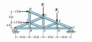 Solved  Draw A Free Body Diagram For The Following Problem