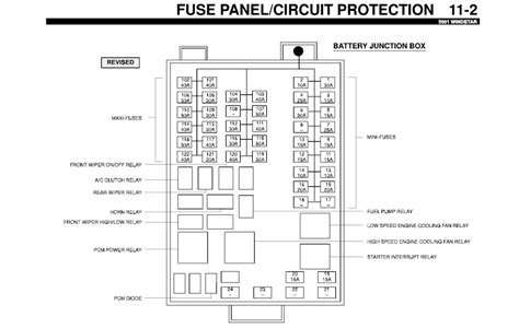 2002 Ford Windstar Fuse Panel Diagram by Wiring Diagrams And Free Manual Ebooks 2001 Ford Windstar