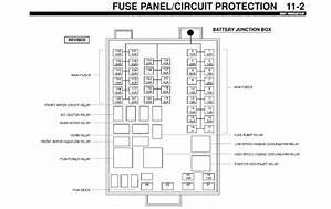 Gesficonlinees1998 Ford Windstar Fuse Panel Diagram 1908 Gesficonline Es