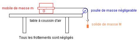 physique 11 probleme resolu 11 b