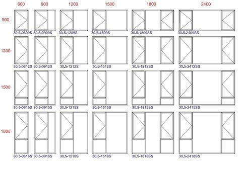 window sizes   standard window size