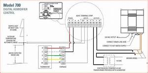 Aprilaire 700 Wiring Community Forums