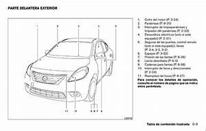 Descargar Manual Nissan Versa