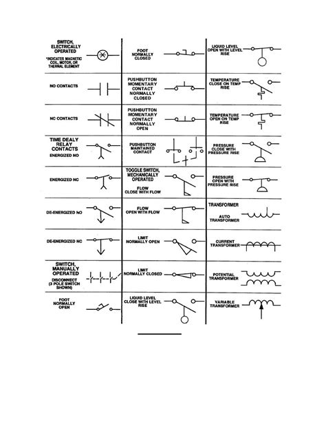 Figure 2-6. Electrical Symbols (Sheet 1 of 2).