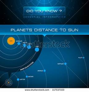 Distances Between Planets And Sun images