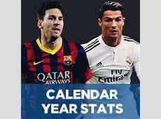 2018 Calendar Year Goals Messi vs Ronaldo Messi 2018