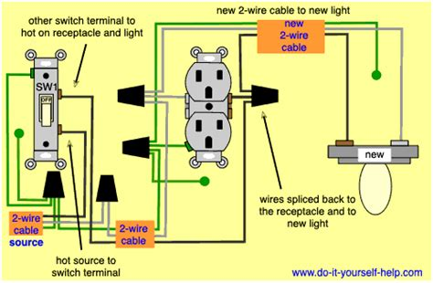 wiring for light switch and outlet wiring diagram save