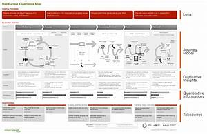 10 most interesting examples of customer journey maps With customer experience mapping template