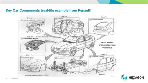 inspection sheet automotive manufacturing process overview