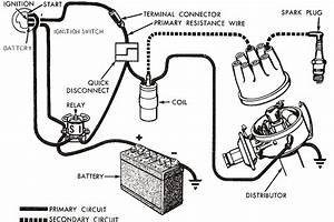 Ford Electronic Ignition Coil Wiring Diagram 1987