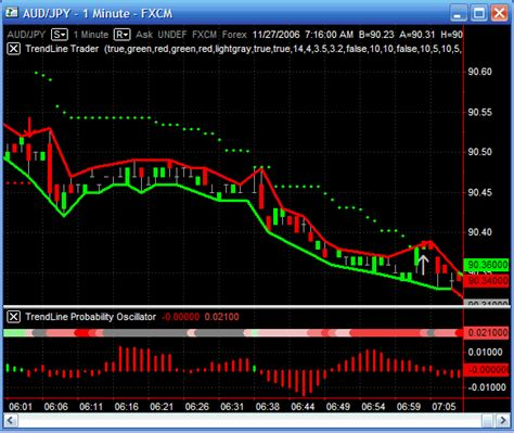 day trading software day trading strategies with bollinger bands day trading