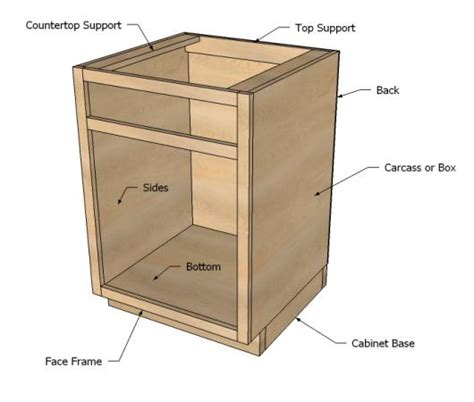 how to make cabinet faces kitchen base cabinets 101 ana white woodworking projects