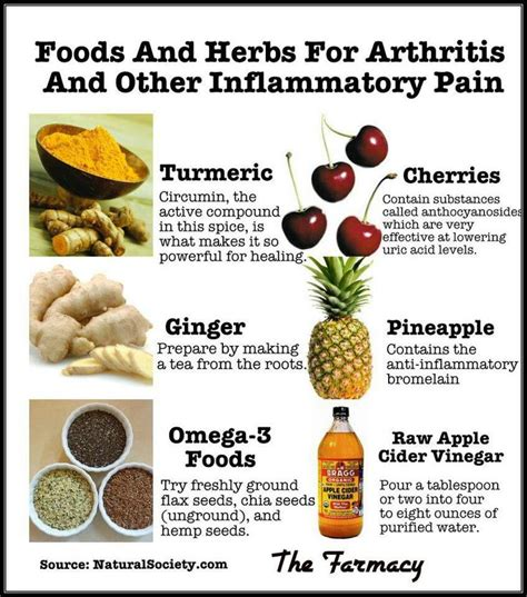 foods  rheumatoid arthritis sufferers eating   arthritis ra natural cure