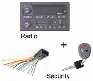 Car Stereo Wiring Color Guide : do it yourself car stereo installation and car stereo ~ A.2002-acura-tl-radio.info Haus und Dekorationen