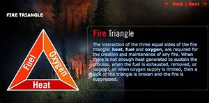Final Fire Triangle