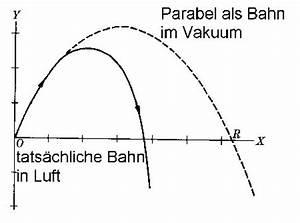 Bahn Kosten Berechnen : der schiefe wurf ~ Themetempest.com Abrechnung