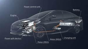Batterie Voiture Hybride : toyota prius hybride rechargeable prix commercialisation fiche technique performances ~ Medecine-chirurgie-esthetiques.com Avis de Voitures