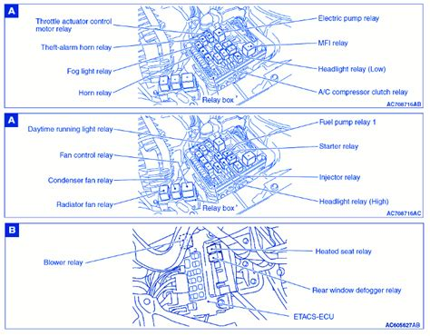 Mitsubushi Lancer General Fuse Box Block Circuit